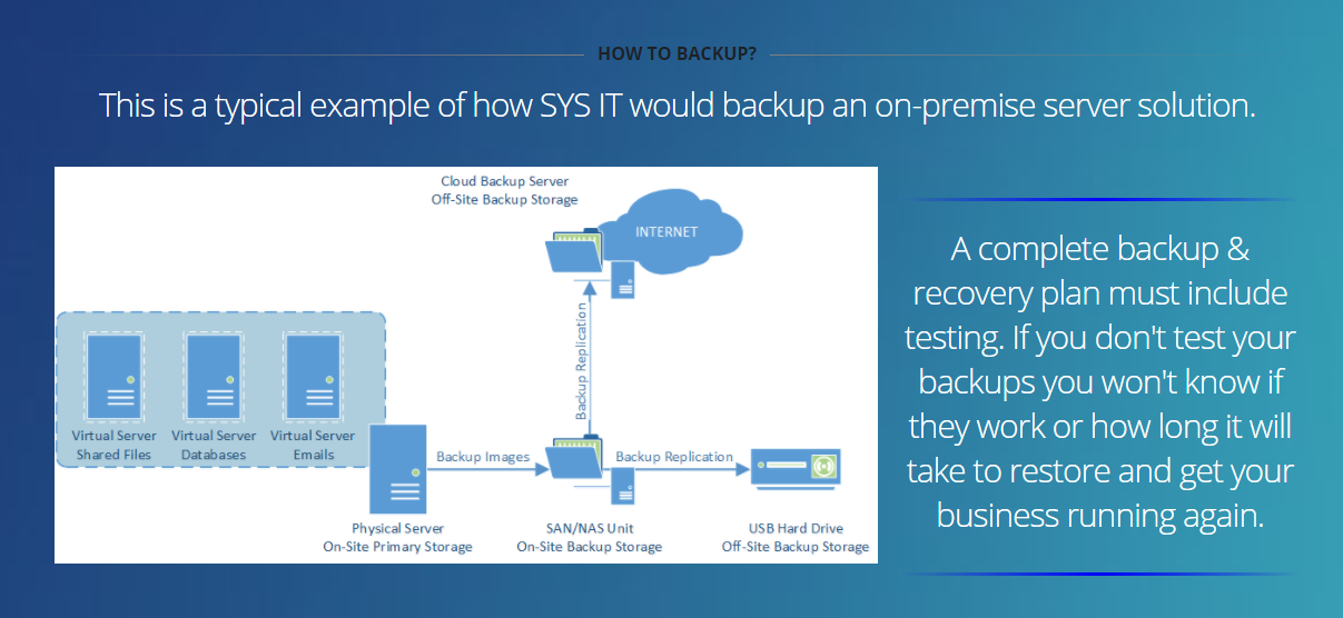 SYS IT Backup